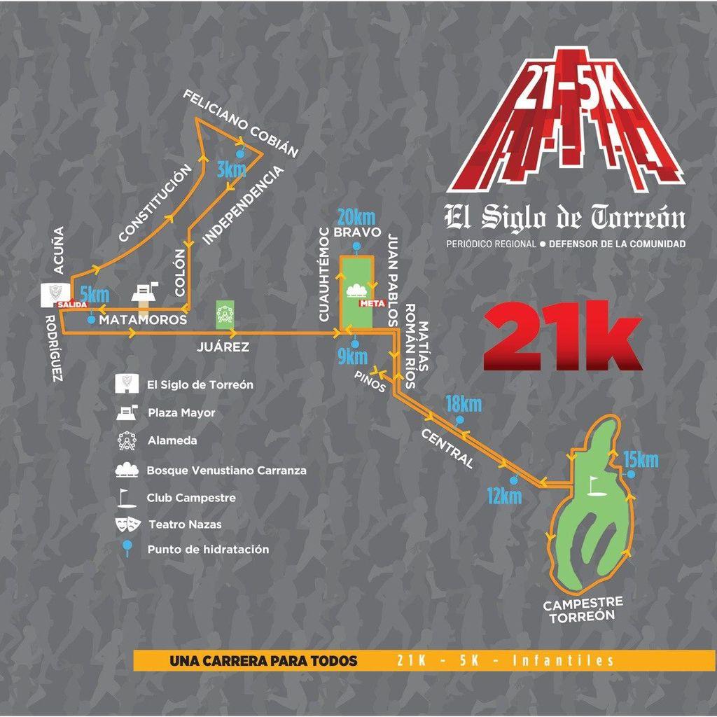 Recorrido de la carrera 21K de El Siglo de Torreón